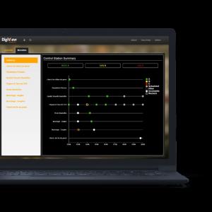 Monitoreo De Eficiencia De Líneas De Producción Lineview